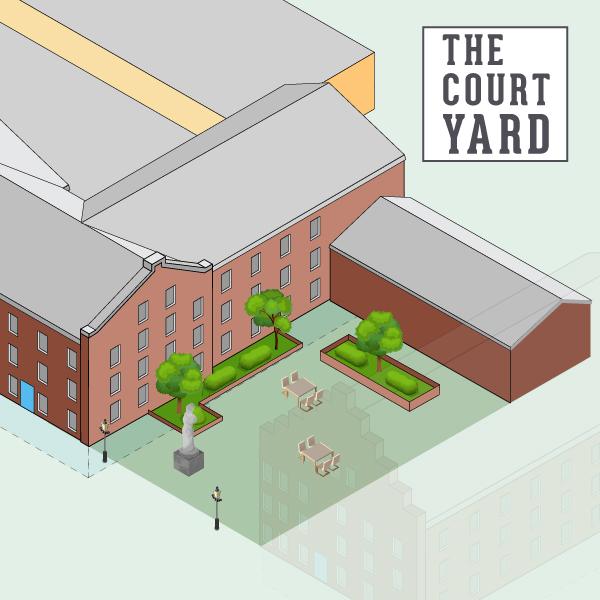 courtyard visual layout