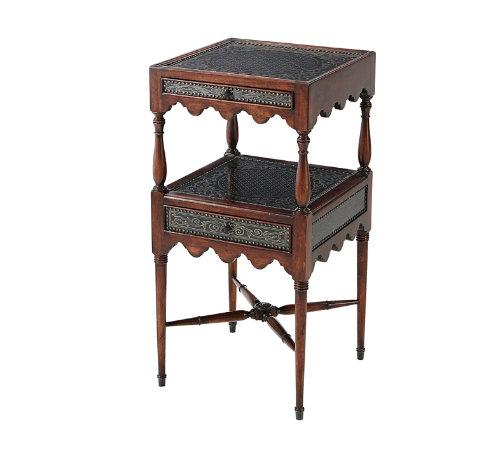 Theodore Alexander : Green Front Furniture