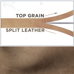 split leather